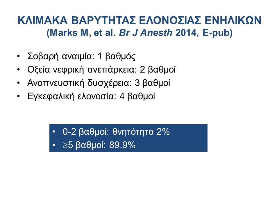 Σοβαρή αναιμία: 1 βαθμός Οξεία νεφρική ανεπάρκεια: 2 βαθμοί Αναπνευστική δυσχέρεια: 3 βαθμοί Εγκεφαλική ελονοσία: 4 βαθμοί ΚΛΙΜΑΚΑ ΒΑΡΥΤΗΤΑΣ ΕΛΟΝΟΣΙΑΣ ΕΝΗΛΙΚΩΝ (Marks M, et al.