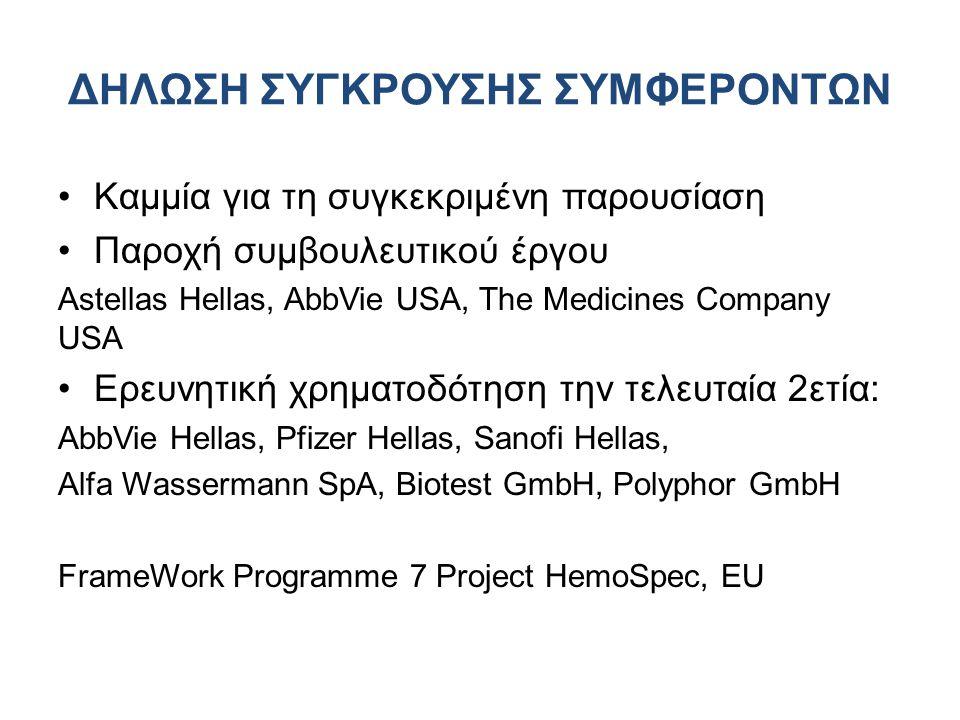 ΔΗΛΩΣΗ ΣΥΓΚΡΟΥΣΗΣ ΣΥΜΦΕΡΟΝΤΩΝ Καμμία για τη συγκεκριμένη παρουσίαση Παροχή συμβουλευτικού έργου Astellas Hellas, AbbVie USA, The Medicines Company USA Ερευνητική χρηματοδότηση την τελευταία 2ετία: AbbVie Hellas, Pfizer Hellas, Sanofi Hellas, Alfa Wassermann SpA, Biotest GmbH, Polyphor GmbH FrameWork Programme 7 Project HemoSpec, EU