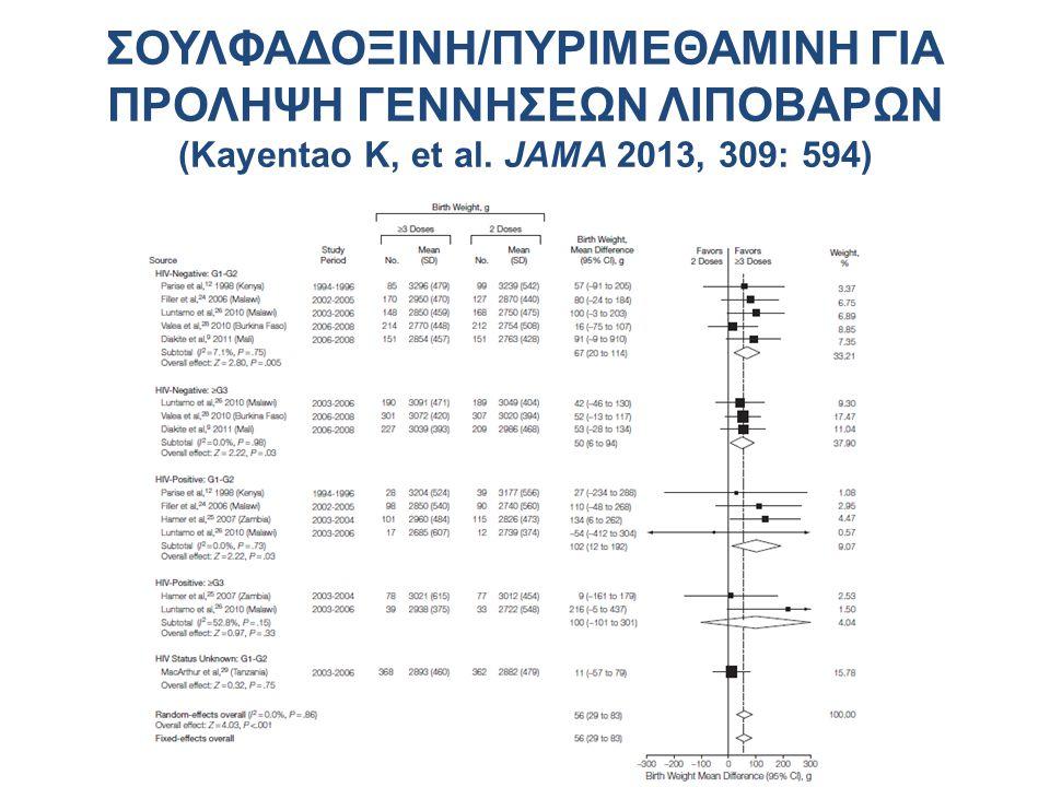 ΣΟΥΛΦΑΔΟΞΙΝΗ/ΠΥΡΙΜΕΘΑΜΙΝΗ ΓΙΑ ΠΡΟΛΗΨΗ ΓΕΝΝΗΣΕΩΝ ΛΙΠΟΒΑΡΩΝ (Kayentao K, et al. JAMA 2013, 309: 594)