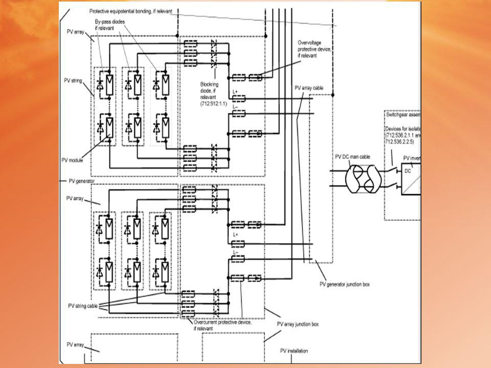 712.444 - Προστασία έναντι ηλεκτρομαγνητικών παρεμβολών (EMI) σε κτίρια  712.444.4.4-Για ελαχιστοποίηση των τάσεων που προκαλούνται από κεραυνούς, θα πρέπει το εμβαδόν όλων των wiring loops να είναι όσο το δυνατό πιο μικρό.