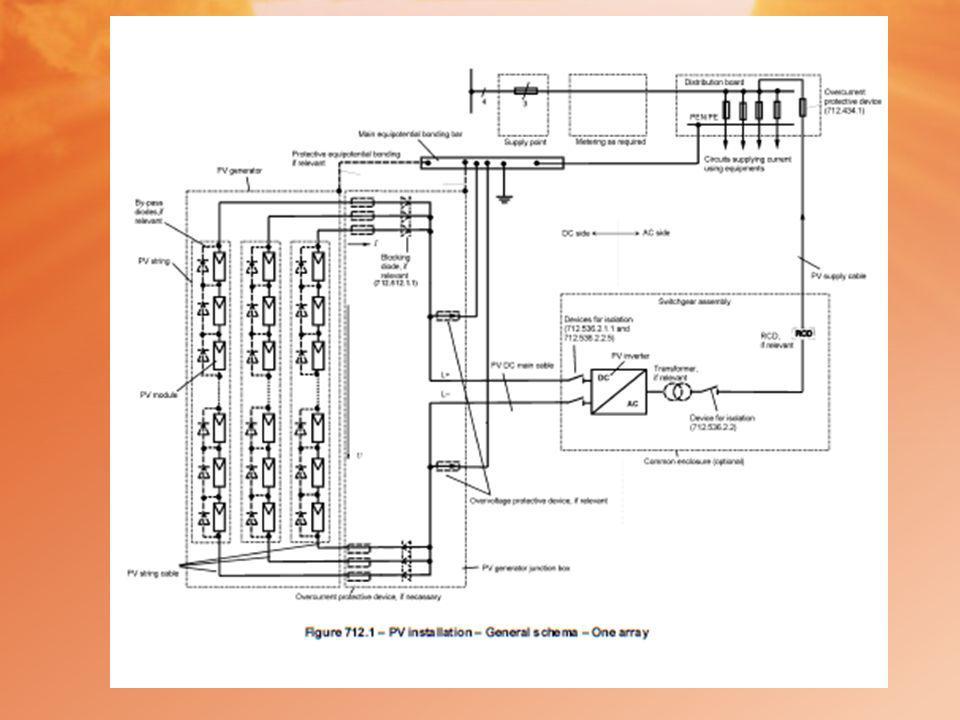 712.312.2-Τύποι γειωμένου συστήματος  Επιτρέπεται η γείωση του ενός ρευματοφόρου αγωγού στη DC πλευρά, αν υπάρχει τουλάχιστον απλός διαχωρισμός (simple separation) μεταξύ του DC και του AC.