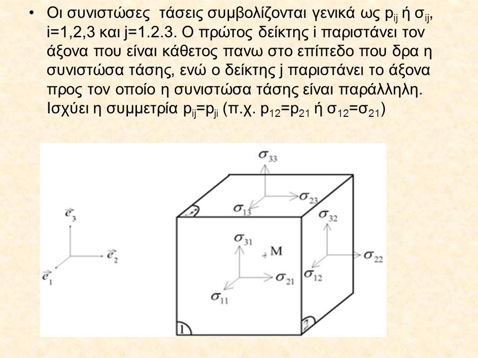 Οι συνιστώσες τάσεις συμβολίζονται γενικά ως p ij ή σ ij, i=1,2,3 και j=1.2.3. Ο πρώτος δείκτης i παριστάνει τον άξονα που είναι κάθετος πανω στο επίπ