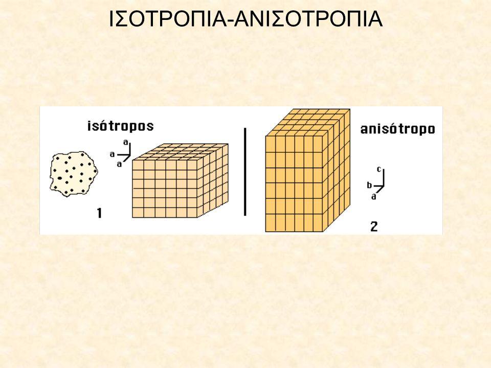 ΙΣΟΤΡΟΠΙΑ-ΑΝΙΣΟΤΡΟΠΙΑ