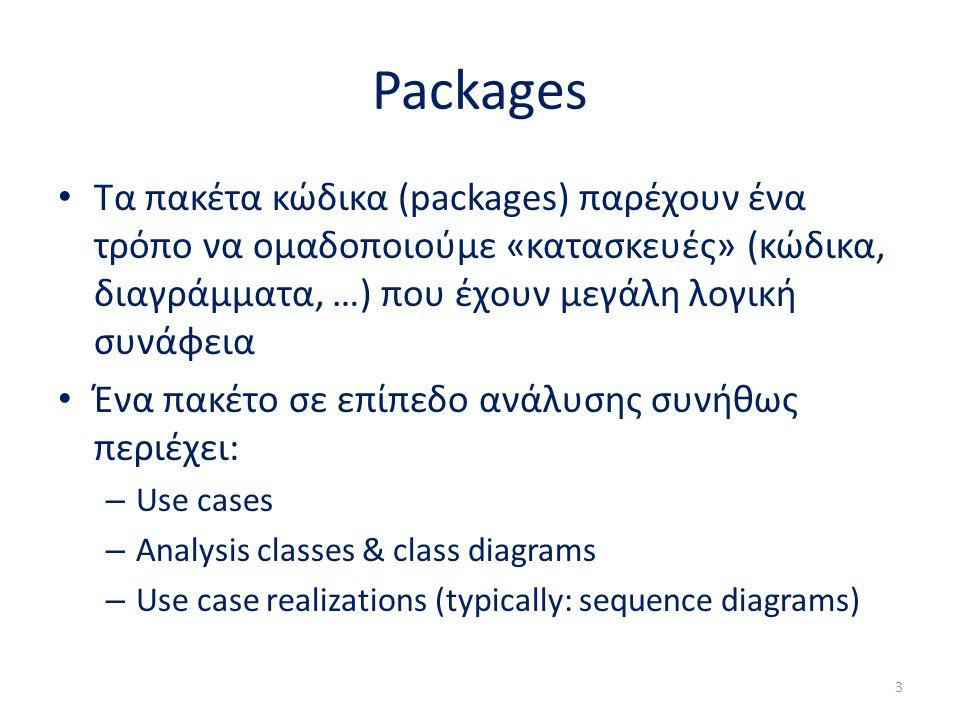 Packages Τα πακέτα κώδικα (packages) παρέχουν ένα τρόπο να ομαδοποιούμε «κατασκευές» (κώδικα, διαγράμματα, …) που έχουν μεγάλη λογική συνάφεια Ένα πακ