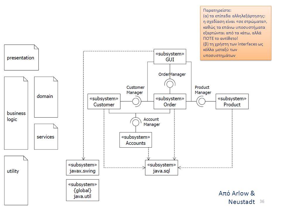 Από Arlow & Neustadt 36 Παρατηρείστε: (α) τα επίπεδα αλληλεξάρτησης: η σχεδίαση είναι «σε στρώματα», καθώς τα επάνω υποσυστήματα εξαρτώνται από τα κάτ