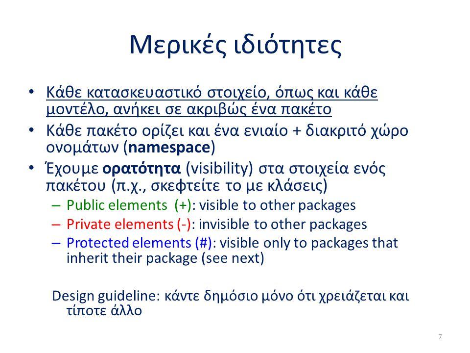 Μερικές ιδιότητες Κάθε κατασκευαστικό στοιχείο, όπως και κάθε μοντέλο, ανήκει σε ακριβώς ένα πακέτο Κάθε πακέτο ορίζει και ένα ενιαίο + διακριτό χώρο