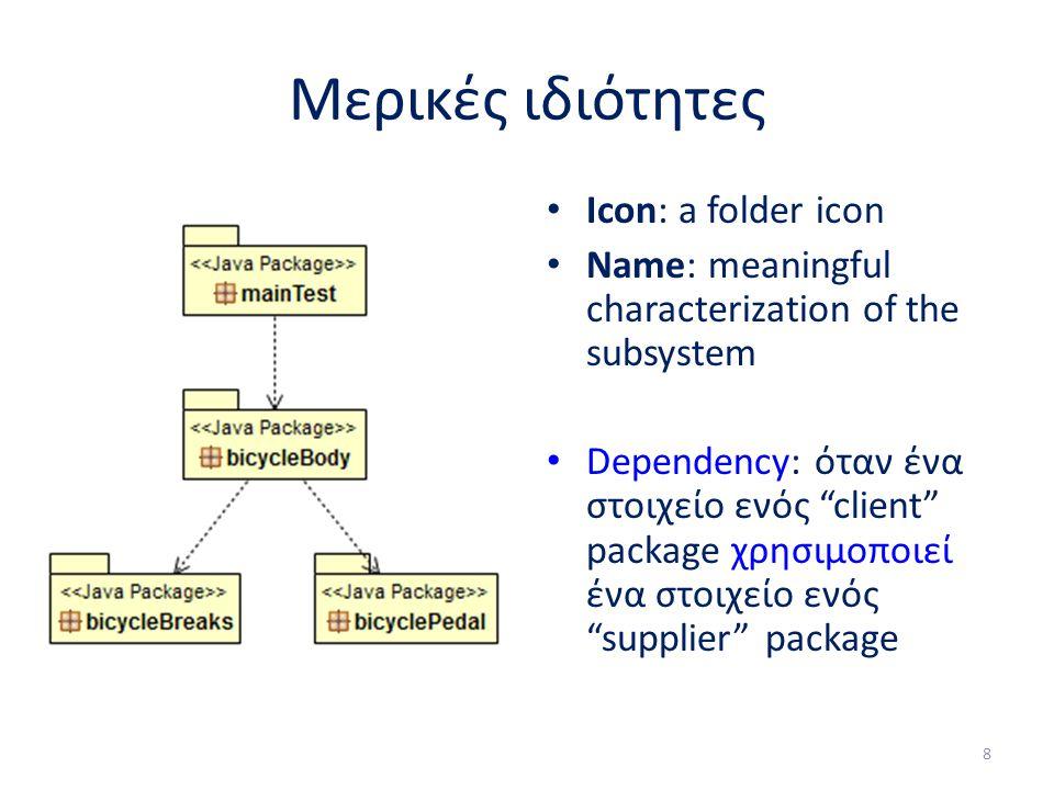 """Μερικές ιδιότητες Icon: a folder icon Name: meaningful characterization of the subsystem Dependency: όταν ένα στοιχείο ενός """"client"""" package χρησιμοπο"""