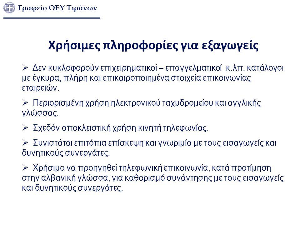 Γραφείο ΟΕΥ Τιράνων Χρήσιμες πληροφορίες για εξαγωγείς  Δεν κυκλοφορούν επιχειρηματικοί – επαγγελματικοί κ.λπ. κατάλογοι με έγκυρα, πλήρη και επικαιρ