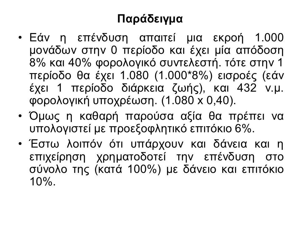 Παράδειγμα Εάν η επένδυση απαιτεί μια εκροή 1.000 μονάδων στην 0 περίοδο και έχει μία απόδοση 8% και 40% φορολογικό συντελεστή. τότε στην 1 περίοδο θα