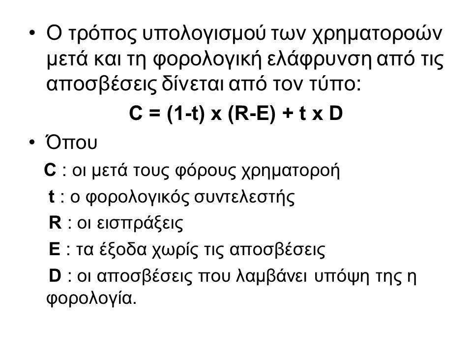 Ο τρόπος υπολογισμού των χρηματοροών μετά και τη φορολογική ελάφρυνση από τις αποσβέσεις δίνεται από τον τύπο: C = (1-t) x (R-E) + t x D Όπου C : οι μ