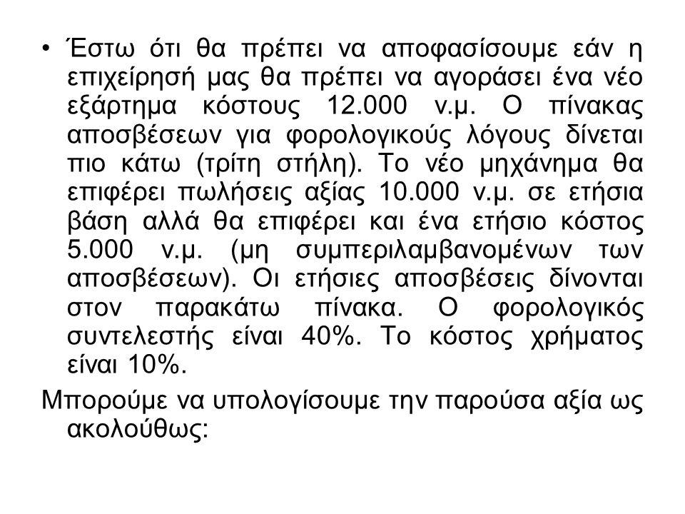 Έστω ότι θα πρέπει να αποφασίσουμε εάν η επιχείρησή μας θα πρέπει να αγοράσει ένα νέο εξάρτημα κόστους 12.000 ν.μ. Ο πίνακας αποσβέσεων για φορολογικο