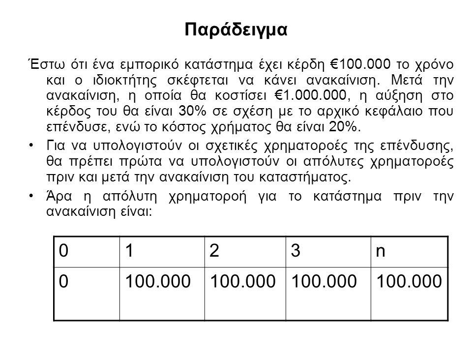 Οι απόλυτες χρηματοροές για το κατάστημα μετά την ανακαίνιση θα είναι: (30%*1.000.000) Οπότε και οι σχετικές χρηματοροές για το κατάστημα θα ισούνται με τη διαφορά των ροών πριν και μετά την ανακαίνιση, λόγω της ύπαρξης κόστους ευκαιρίας: 0123n -1.000.000300.000 0123n -1.000.000200.000