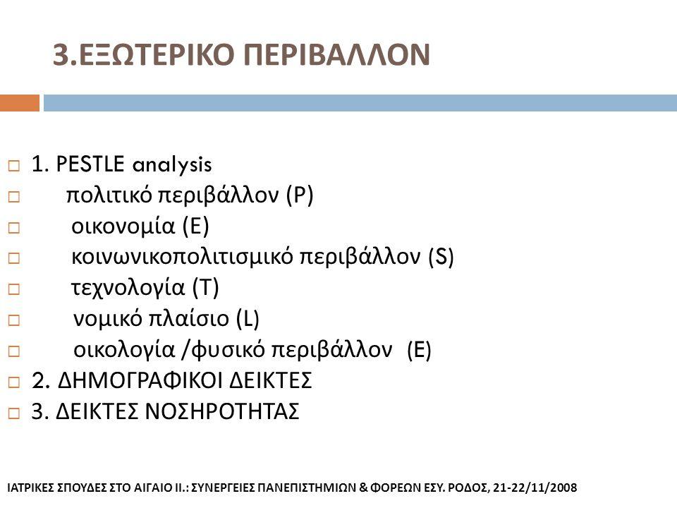 3. ΕΞΩΤΕΡΙΚΟ ΠΕΡΙΒΑΛΛΟΝ  1. PESTLE analysis  πολιτικό περιβάλλον ( Ρ )  οικονομία ( Ε )  κοινωνικοπολιτισμικό περιβάλλον (S)  τεχνολογία ( Τ ) 