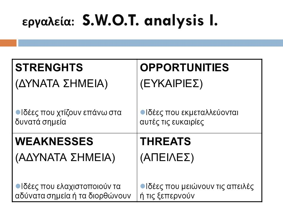 εργαλεία : S.W.O.T. analysis I. STRENGHTS (ΔΥΝΑΤΑ ΣΗΜΕΙΑ) Ιδέες που χτίζουν επάνω στα δυνατά σημεία OPPORTUNITIES (ΕΥΚΑΙΡΙΕΣ) Ιδέες που εκμεταλλεύοντα