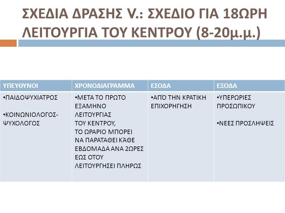 ΣΧΕΔΙΑ ΔΡΑΣΗΣ V.: ΣΧΕΔΙΟ ΓΙΑ 18 ΩΡΗ ΛΕΙΤΟΥΡΓΙΑ ΤΟΥ ΚΕΝΤΡΟΥ (8-20 μ. μ.) ΥΠΕΥΘΥΝΟΙΧΡΟΝΟΔΙΑΓΡΑΜΜΑΕΣΟΔΑΕΞΟΔΑ ΠΑΙΔΟΨΥΧΙΑΤΡΟΣ ΚΟΙΝΩΝΙΟΛΟΓΟΣ - ΨΥΧΟΛΟΓΟΣ ΜΕΤ
