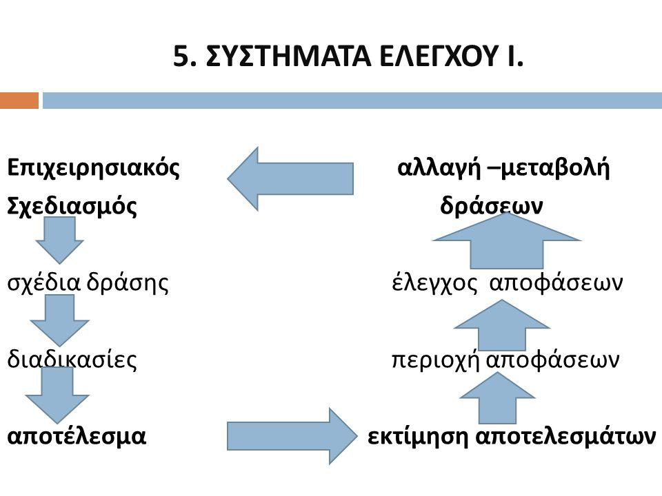 5. ΣΥΣΤΗΜΑΤΑ ΕΛΕΓΧΟΥ Ι. Επιχειρησιακός αλλαγή – μεταβολή Σχεδιασμός δράσεων σχέδια δράσης έλεγχος αποφάσεων διαδικασίες περιοχή αποφάσεων αποτέλεσμα ε