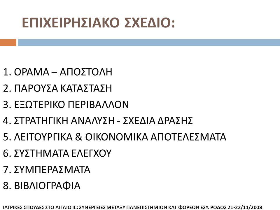 εργαλεία : S.W.O.T.analysis IV. Γ ) OPPORTUNITIES 1.