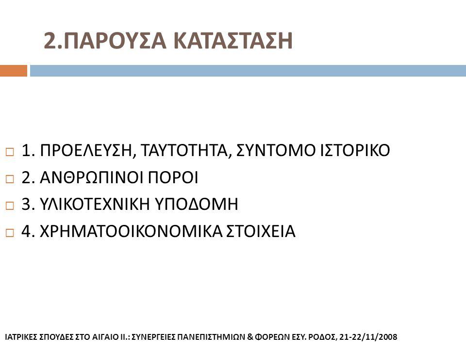 2. ΠΑΡΟΥΣΑ ΚΑΤΑΣΤΑΣΗ  1. ΠΡΟΕΛΕΥΣΗ, ΤΑΥΤΟΤΗΤΑ, ΣΥΝΤΟΜΟ ΙΣΤΟΡΙΚΟ  2. ΑΝΘΡΩΠΙΝΟΙ ΠΟΡΟΙ  3. ΥΛΙΚΟΤΕΧΝΙΚΗ ΥΠΟΔΟΜΗ  4. ΧΡΗΜΑΤΟΟΙΚΟΝΟΜΙΚΑ ΣΤΟΙΧΕΙΑ ΙΑΤΡΙ