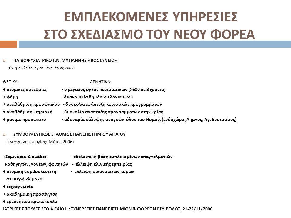 ΒΙΒΛΙΟΓΡΑΦΙΑ  1.Αλογοσκούφης, Γ. Εγχειρίδιο για την υλοποίηση έργων και υπηρεσιών μέσω ΣΔΙΤ.