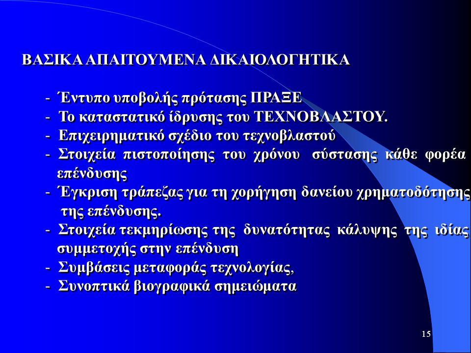 15 ΒΑΣΙΚΑ ΑΠΑΙΤΟΥΜΕΝΑ ΔΙΚΑΙΟΛΟΓΗΤΙΚΑ - Έντυπο υποβολής πρότασης ΠΡΑΞΕ - Το καταστατικό ίδρυσης του ΤΕΧΝΟΒΛΑΣΤΟΥ. - Επιχειρηματικό σχέδιο του τεχνοβλασ