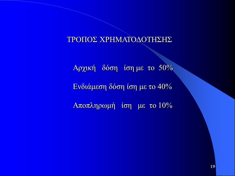 19 ΤΡΟΠΟΣ ΧΡΗΜΑΤΟΔΟΤΗΣΗΣ Αρχική δόση ίση με το 50% Ενδιάμεση δόση ίση με το 40% Αποπληρωμή ίση με το 10% ΤΡΟΠΟΣ ΧΡΗΜΑΤΟΔΟΤΗΣΗΣ Αρχική δόση ίση με το 5