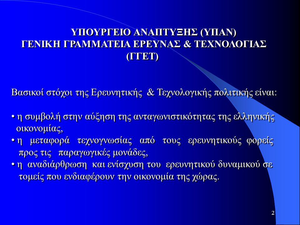 2 ΥΠΟΥΡΓΕΙΟ ΑΝΑΠΤΥΞΗΣ (ΥΠΑΝ) ΓΕΝΙΚΗ ΓΡΑΜΜΑΤΕΙΑ ΕΡΕΥΝΑΣ & ΤΕΧΝΟΛΟΓΙΑΣ (ΓΓΕΤ) Βασικοί στόχοι της Ερευνητικής & Τεχνολογικής πολιτικής είναι: η συμβολή σ