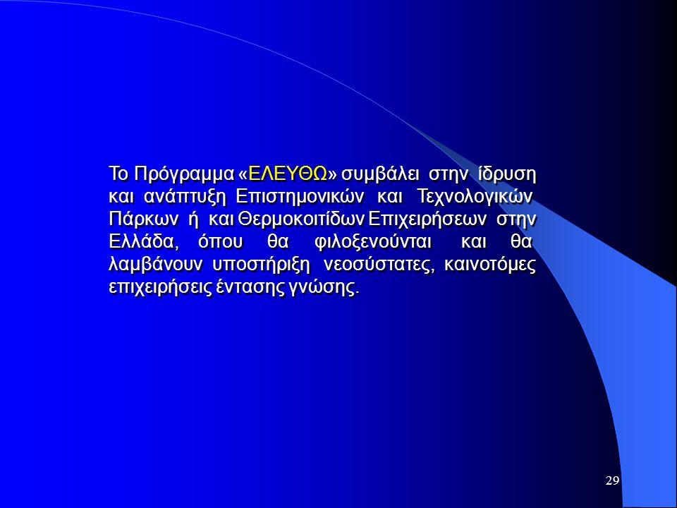 29 Το Πρόγραμμα «ΕΛΕΥΘΩ» συμβάλει στην ίδρυση και ανάπτυξη Επιστημονικών και Τεχνολογικών Πάρκων ή και Θερμοκοιτίδων Επιχειρήσεων στην Ελλάδα, όπου θα