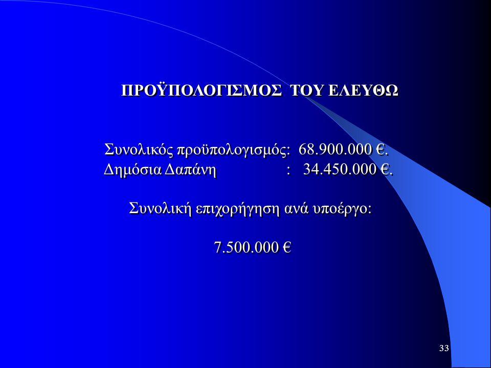 33 ΠΡΟΫΠΟΛΟΓΙΣΜΟΣ TOY ΕΛΕΥΘΩ Συνολικός προϋπολογισμός: 68.900.000 €. Δημόσια Δαπάνη : 34.450.000 €. Συνολική επιχορήγηση ανά υποέργο: 7.500.000 € ΠΡΟΫ