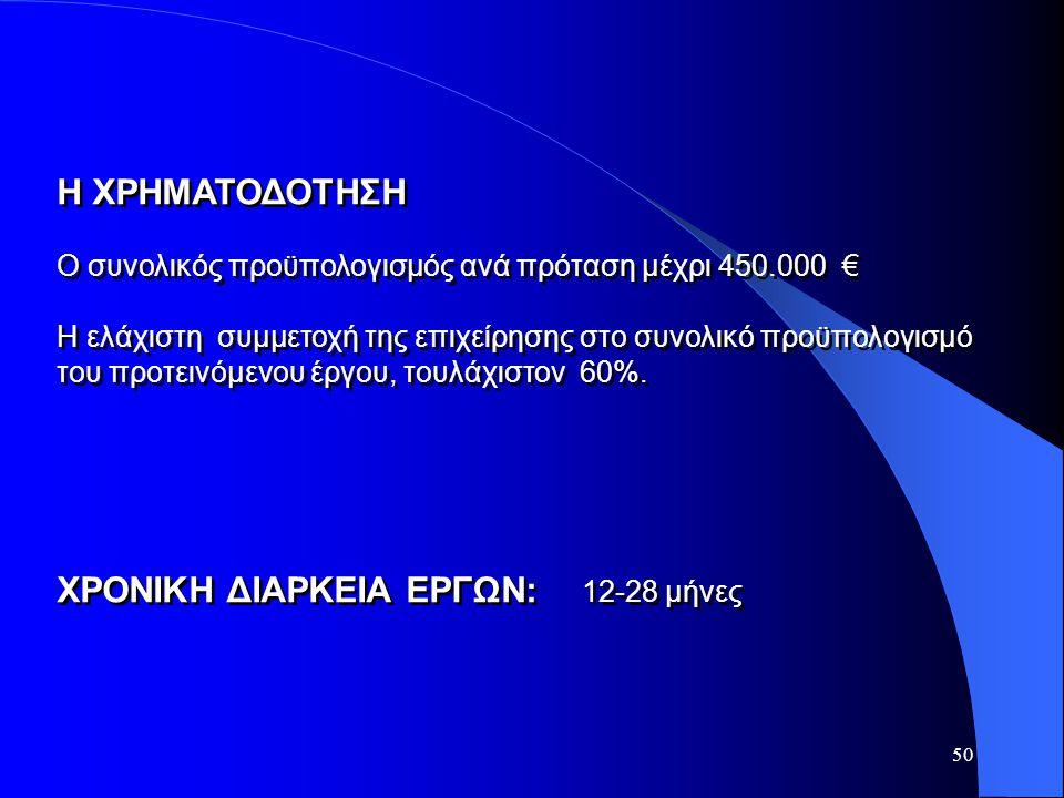 50 Η ΧΡΗΜΑΤΟΔΟΤΗΣΗ Ο συνολικός προϋπολογισμός ανά πρόταση μέχρι 450.000 € Η ελάχιστη συμμετοχή της επιχείρησης στο συνολικό προϋπολογισμό του προτεινό