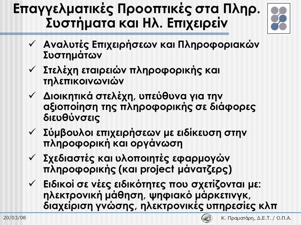 Κ. Πραματάρη, Δ.Ε.Τ. / Ο.Π.Α. 20/03/08 Επαγγελματικές Προοπτικές στα Πληρ.