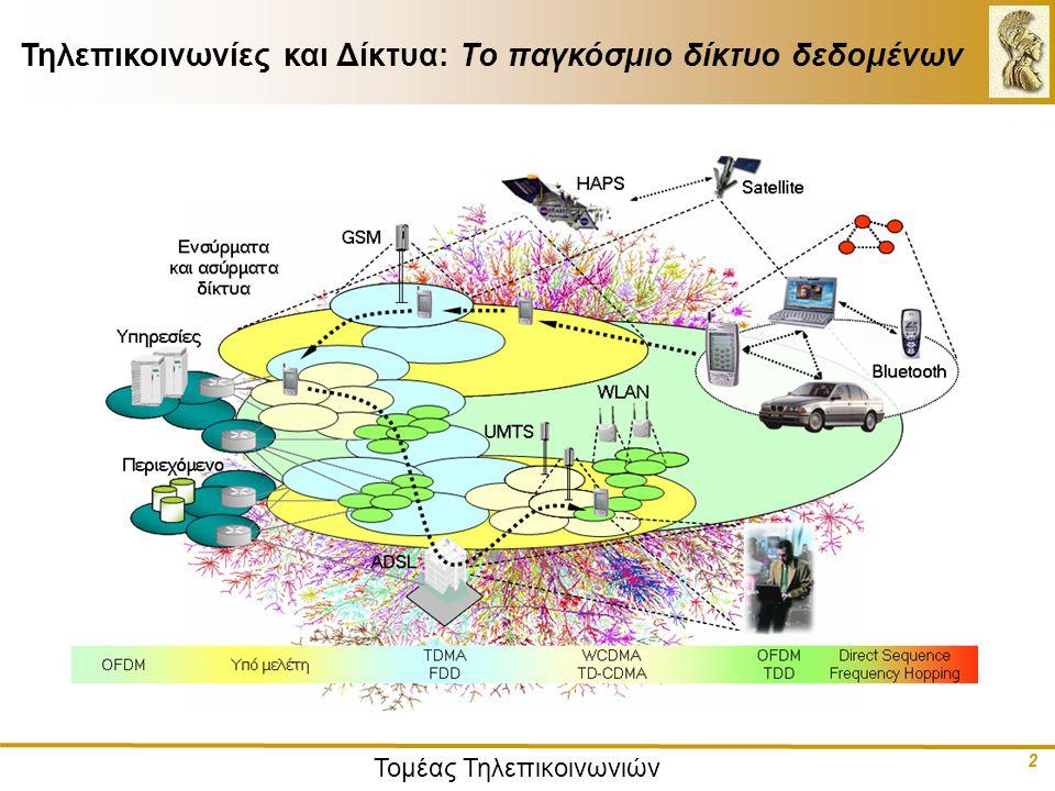2 Τομέας Τηλεπικοινωνιών Τηλεπικοινωνίες και Δίκτυα: Το παγκόσμιο δίκτυο δεδομένων