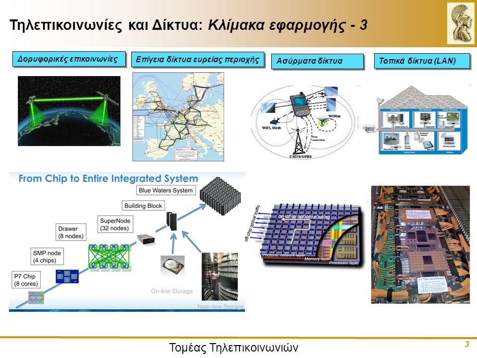 3 Τομέας Τηλεπικοινωνιών Τηλεπικοινωνίες και Δίκτυα: Κλίμακα εφαρμογής - 3 Δορυφορικές επικοινωνίες Επίγεια δίκτυα ευρείας περιοχής Ασύρματα δίκτυα Τοπικά δίκτυα (LAN)