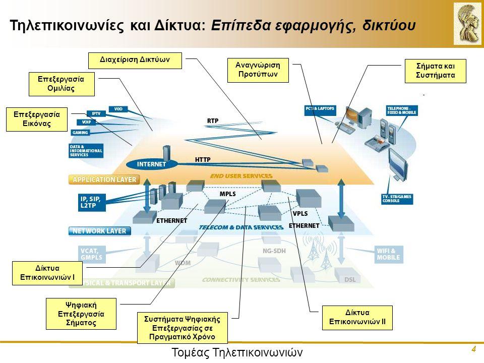 4 Τομέας Τηλεπικοινωνιών Τηλεπικοινωνίες και Δίκτυα: Επίπεδα εφαρμογής, δικτύου Επεξεργασία Ομιλίας Σήματα και Συστήματα Δίκτυα Επικοινωνιών Ι Ψηφιακή Επεξεργασία Σήματος Δίκτυα Επικοινωνιών ΙΙ Διαχείριση Δικτύων Επεξεργασία Εικόνας Συστήματα Ψηφιακής Επεξεργασίας σε Πραγματικό Χρόνο Αναγνώριση Προτύπων