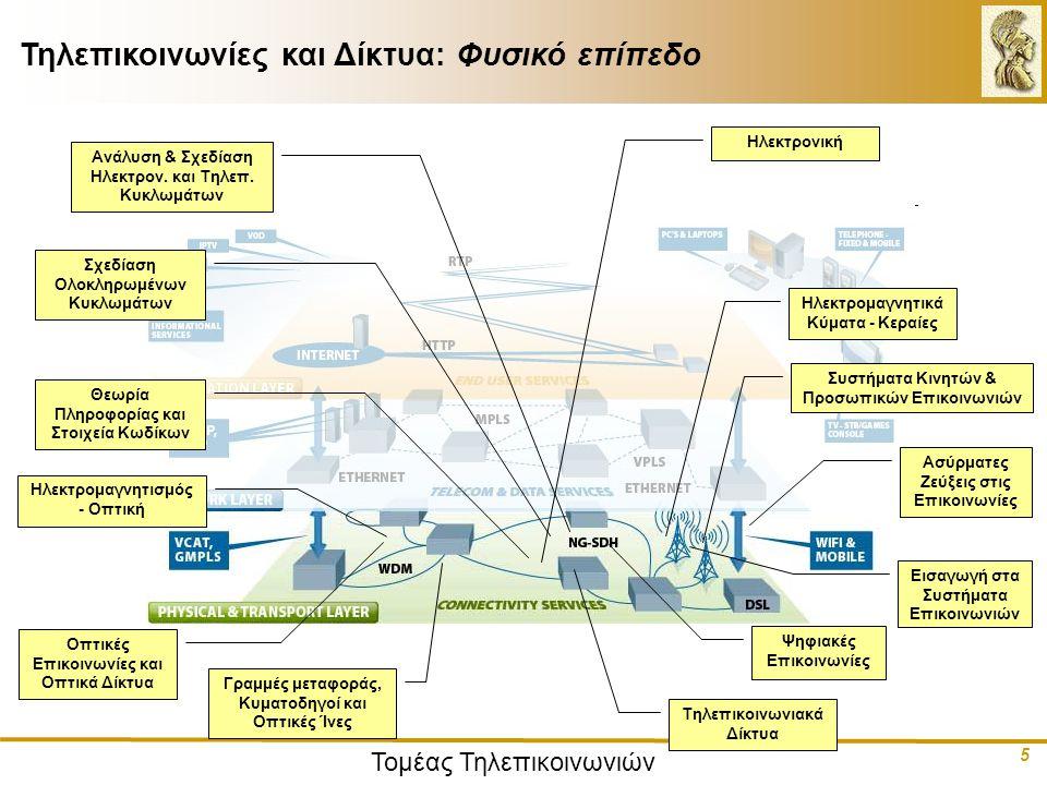5 Τομέας Τηλεπικοινωνιών Τηλεπικοινωνίες και Δίκτυα: Φυσικό επίπεδο Οπτικές Επικοινωνίες και Οπτικά Δίκτυα Ασύρματες Ζεύξεις στις Επικοινωνίες Συστήματα Κινητών & Προσωπικών Επικοινωνιών Γραμμές μεταφοράς, Κυματοδηγοί και Οπτικές Ίνες Ψηφιακές Επικοινωνίες Εισαγωγή στα Συστήματα Επικοινωνιών Τηλεπικοινωνιακά Δίκτυα Ηλεκτρομαγνητικά Κύματα - Κεραίες Ηλεκτρομαγνητισμός - Οπτική Θεωρία Πληροφορίας και Στοιχεία Κωδίκων Σχεδίαση Ολοκληρωμένων Κυκλωμάτων Ανάλυση & Σχεδίαση Ηλεκτρον.