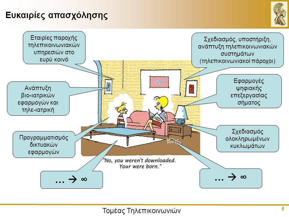 6 Τομέας Τηλεπικοινωνιών Ευκαιρίες απασχόλησης Σχεδιασμός, υποστήριξη, ανάπτυξη τηλεπικοινωνιακών συστημάτων (τηλεπικοινωνιακοί πάροχοι) Εταιρίες παροχής τηλεπικοινωνιακών υπηρεσιών στο ευρύ κοινό Προγραμματισμός δικτυακών εφαρμογών Σχεδιασμός ολοκληρωμένων κυκλωμάτων Ανάπτυξη βιο-ιατρικών εφαρμογών και τηλε-ιατρική Εφαρμογές ψηφιακής επεξεργασίας σήματος …  ∞