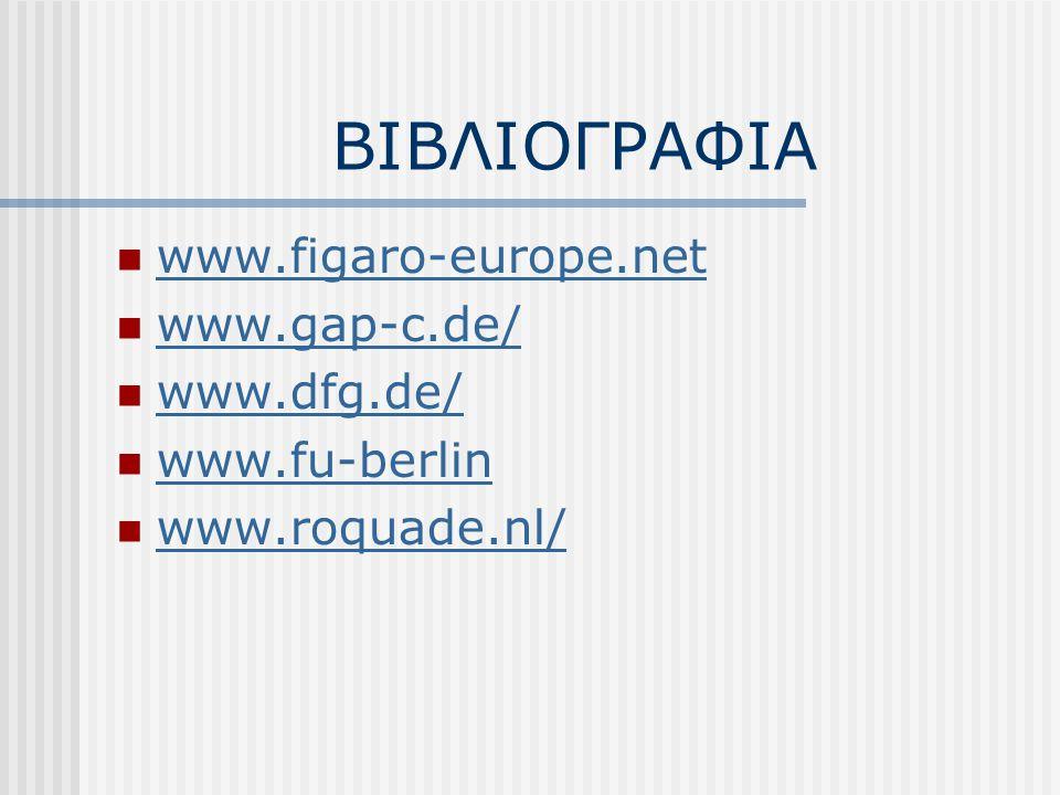 ΣΥΜΠΕΡΑΣΜΑΤΑ Συνοψίζοντας, καταλήγουμε ότι το FIGARO είναι ένα μη κερδοσκοπικό ακαδημαϊκό και ευρωπαϊκό πρόγραμμα με σκοπό την ελεύθερη ακαδημαϊκή δημοσίευση.