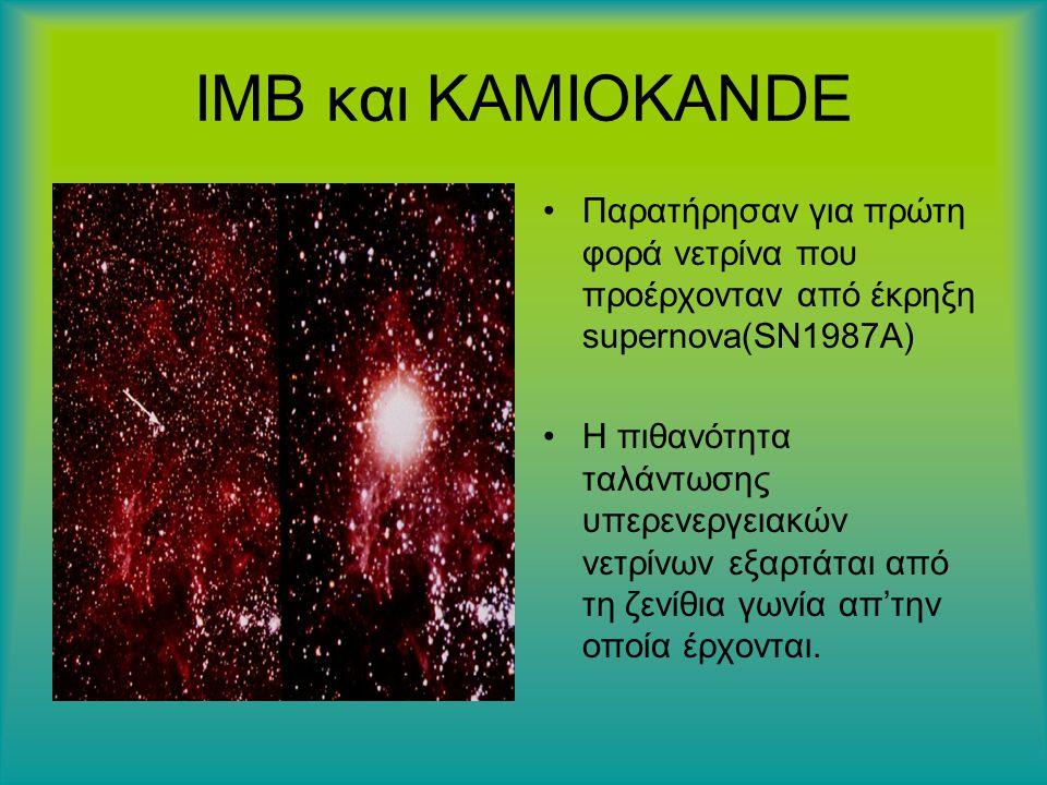 IMB και KAMIOKANDE Παρατήρησαν για πρώτη φορά νετρίνα που προέρχονταν από έκρηξη supernova(SN1987A) Η πιθανότητα ταλάντωσης υπερενεργειακών νετρίνων εξαρτάται από τη ζενίθια γωνία απ'την οποία έρχονται.