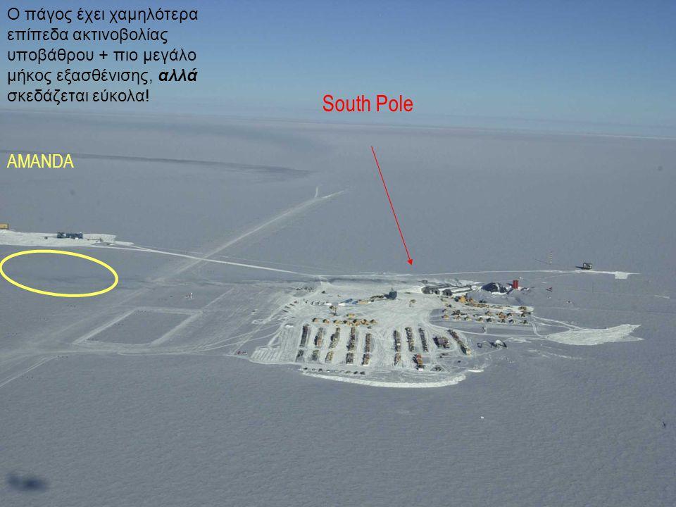 South Pole AMANDA Ο πάγος έχει χαμηλότερα επίπεδα ακτινοβολίας υποβάθρου + πιο μεγάλο μήκος εξασθένισης, αλλά σκεδάζεται εύκολα!