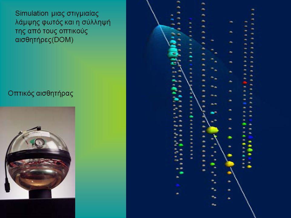 Οπτικός αισθητήρας Simulation μιας στιγμιαίας λάμψης φωτός και η σύλληψή της από τους οπτικούς αισθητήρες(DOM)