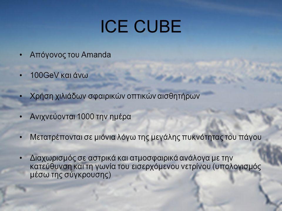 ICE CUBE Απόγονος του Amanda 100GeV και άνω Χρήση χιλιάδων σφαιρικών οπτικών αισθητήρων Ανιχνεύονται 1000 την ημέρα Μετατρέπονται σε μιόνια λόγω της μεγάλης πυκνότητας του πάγου Διαχωρισμός σε αστρικά και ατμοσφαιρικά ανάλογα με την κατεύθυνση και τη γωνία του εισερχόμενου νετρίνου (υπολογισμός μέσω της σύγκρουσης)