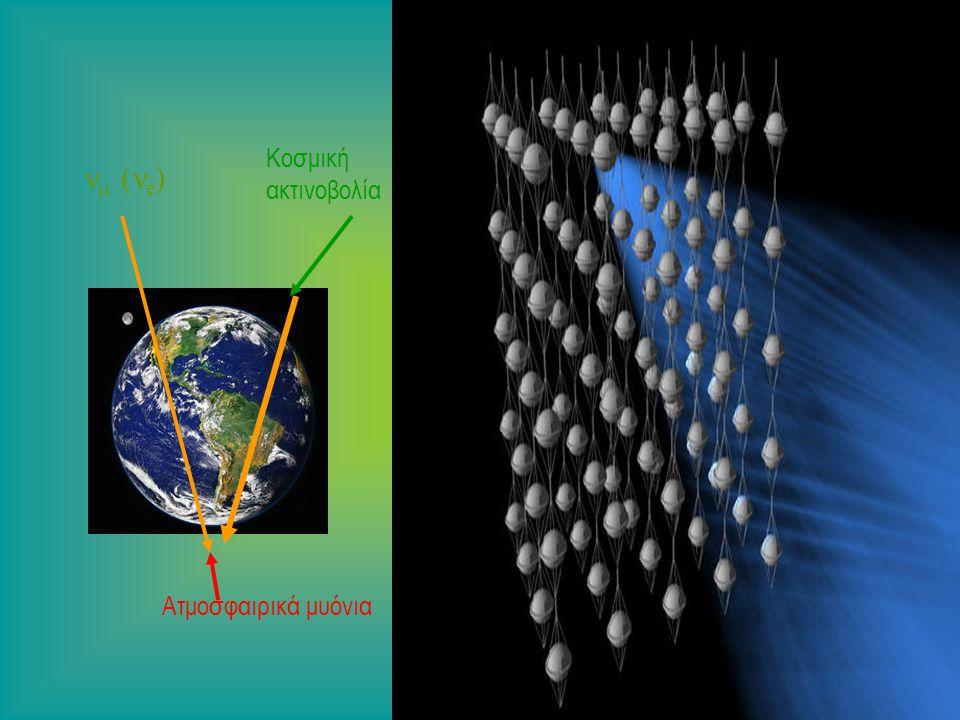  ( e ) Κοσμική ακτινοβολία Ατμοσφαιρικά μυόνια