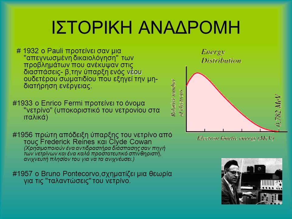 ΙΣΤΟΡΙΚΗ ΑΝΑΔΡΟΜΗ νέου # 1932 ο Pauli προτείνει σαν μια απεγνωσμένη δικαιολόγηση των προβλημάτων που ανέκυψαν στις διασπάσεις- β,την ύπαρξη ενός νέου ουδετέρου σωματιδίου που εξηγεί την μη- διατήρηση ενέργειας.