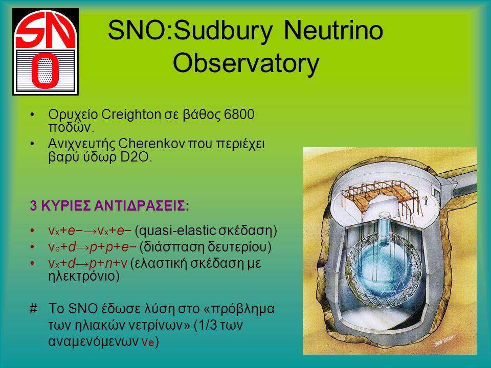 SNO:Sudbury Neutrino Observatory Ορυχείο Creighton σε βάθος 6800 ποδών.