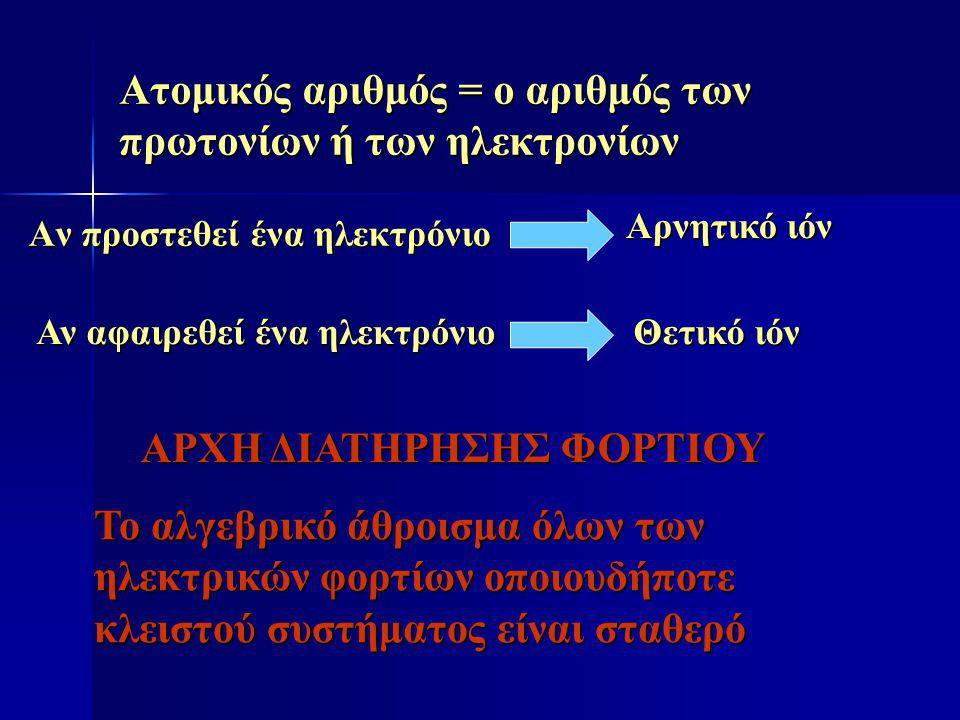 Ατομικός αριθμός = ο αριθμός των πρωτονίων ή των ηλεκτρονίων Αν προστεθεί ένα ηλεκτρόνιο Αν αφαιρεθεί ένα ηλεκτρόνιο Αρνητικό ιόν Θετικό ιόν ΑΡΧΗ ΔΙΑΤ