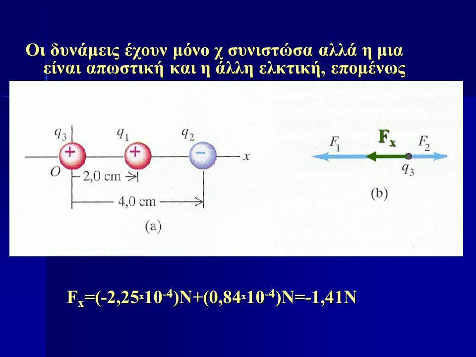 Οι δυνάμεις έχουν μόνο χ συνιστώσα αλλά η μια είναι απωστική και η άλλη ελκτική, επομένως F x =(-2,25 x 10 -4 )N+(0,84 x 10 -4 )N=-1,41N FxFxFxFx