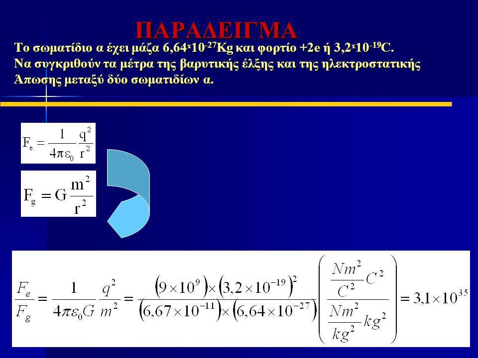 ΠΑΡΑΔΕΙΓΜΑ Το σωματίδιο α έχει μάζα 6,64 x 10 -27 Kg και φορτίο +2e ή 3,2 x 10 -19 C. Να συγκριθούν τα μέτρα της βαρυτικής έλξης και της ηλεκτροστατικ