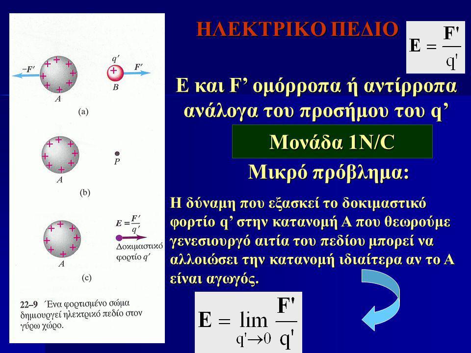 ΗΛΕΚΤΡΙΚΟ ΠΕΔΙΟ E και F' ομόρροπα ή αντίρροπα ανάλογα του προσήμου του q' Μονάδα 1N/C Μικρό πρόβλημα: Η δύναμη που εξασκεί το δοκιμαστικό φορτίο q' στ