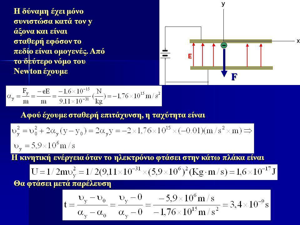 Η δύναμη έχει μόνο συνιστώσα κατά τον y άξονα και είναι σταθερή εφόσον το πεδίο είναι ομογενές. Από το δεύτερο νόμο του Newton έχουμε F Αφού έχουμε στ