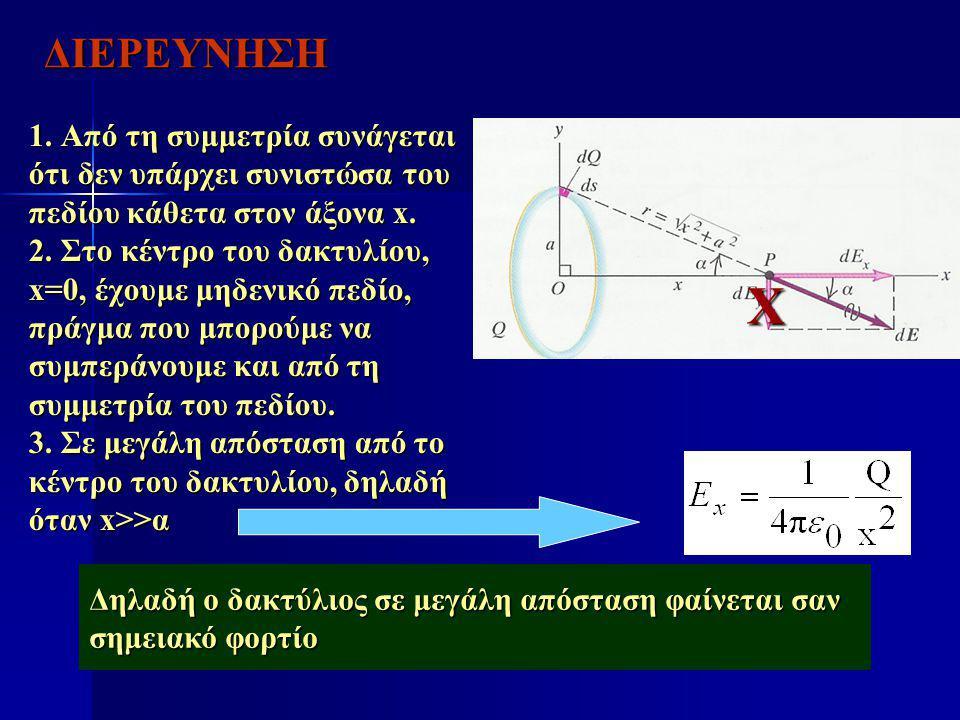 1. Από τη συμμετρία συνάγεται ότι δεν υπάρχει συνιστώσα του πεδίου κάθετα στον άξονα x. 2. Στο κέντρο του δακτυλίου, x=0, έχουμε μηδενικό πεδίο, πράγμ