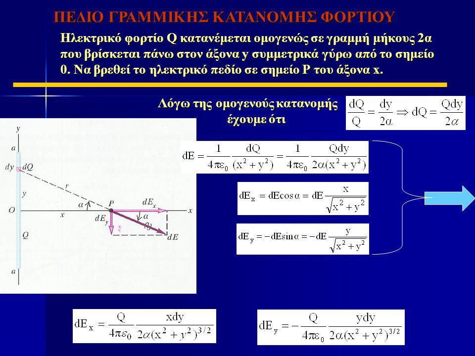 Ηλεκτρικό φορτίο Q κατανέμεται ομογενώς σε γραμμή μήκους 2α που βρίσκεται πάνω στον άξονα y συμμετρικά γύρω από το σημείο 0. Να βρεθεί το ηλεκτρικό πε
